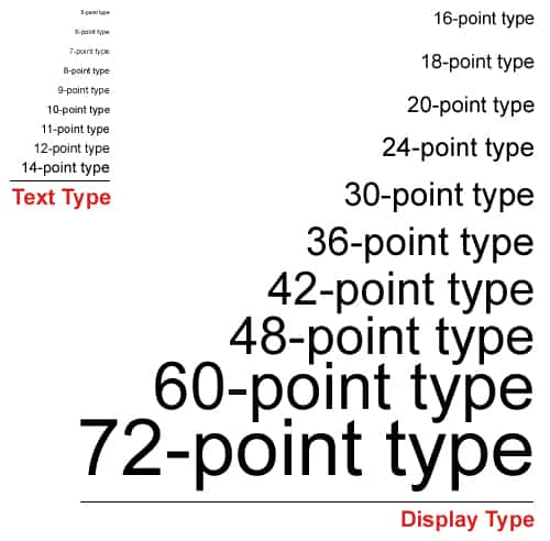 proper font size for resumes